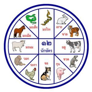 Astrology Thailand
